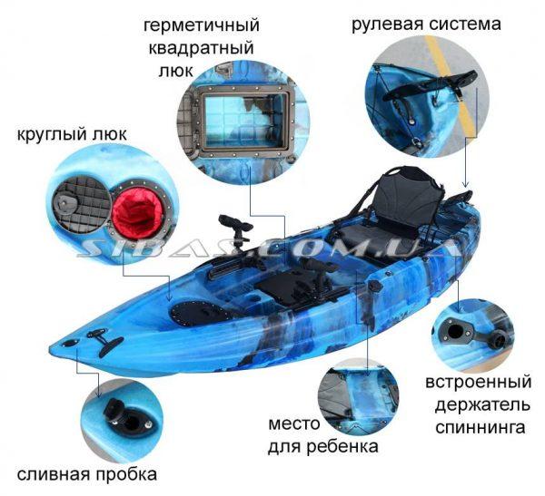 GRAN Каяк рыболовный SIBAS с рулевым управлением